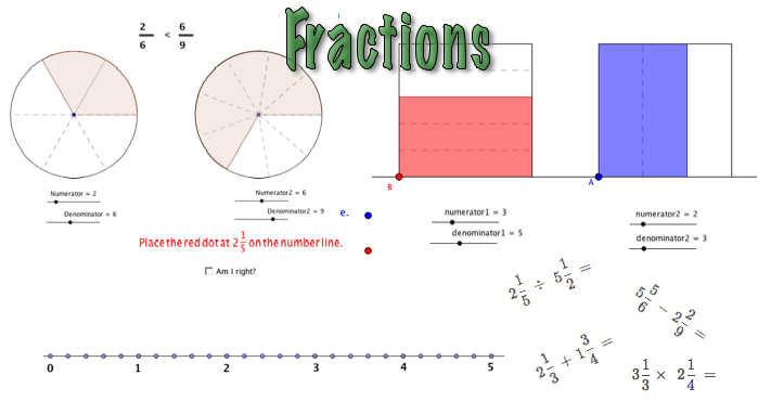 how to add, subtract, multiply, and divide fractions math video tutorials interactive applets